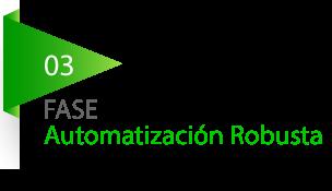 Infusionsoft - Automatización de ventas